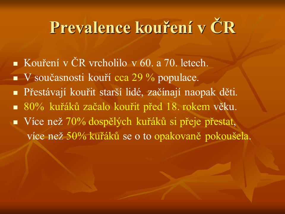 Prevalence kouření v ČR Kouření v ČR vrcholilo v 60.