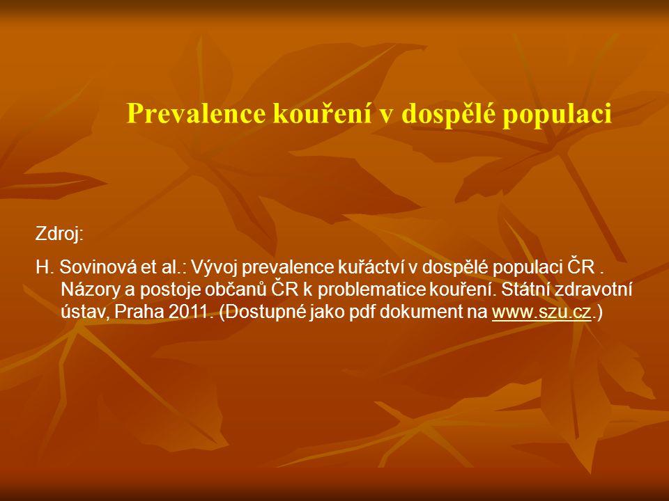 Prevalence kouření v dospělé populaci Zdroj: H.