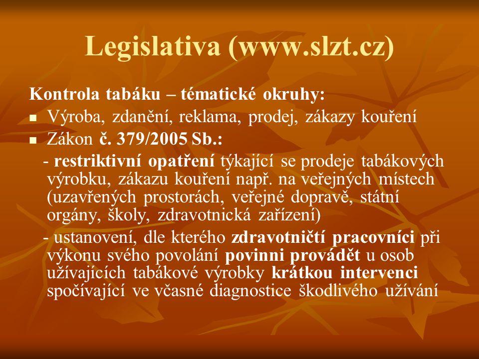 Legislativa (www.slzt.cz) Kontrola tabáku – tématické okruhy: Výroba, zdanění, reklama, prodej, zákazy kouření Zákon č.