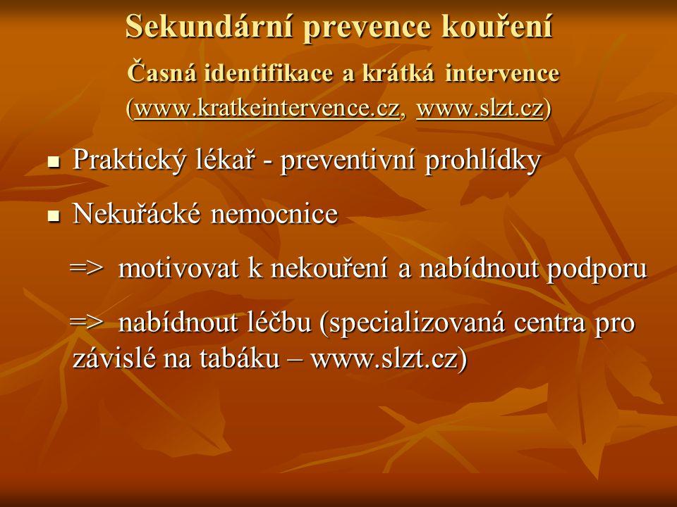 Sekundární prevence kouření Časná identifikace a krátká intervence (www.kratkeintervence.cz, www.slzt.cz) www.kratkeintervence.czwww.slzt.czwww.kratkeintervence.czwww.slzt.cz Praktický lékař - preventivní prohlídky Praktický lékař - preventivní prohlídky Nekuřácké nemocnice Nekuřácké nemocnice => motivovat k nekouření a nabídnout podporu => motivovat k nekouření a nabídnout podporu => nabídnout léčbu (specializovaná centra pro závislé na tabáku – www.slzt.cz) => nabídnout léčbu (specializovaná centra pro závislé na tabáku – www.slzt.cz)