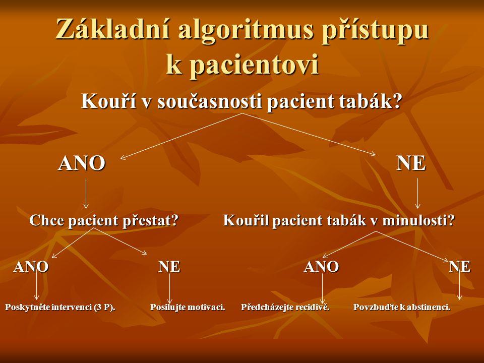 Základní algoritmus přístupu k pacientovi Kouří v současnosti pacient tabák.