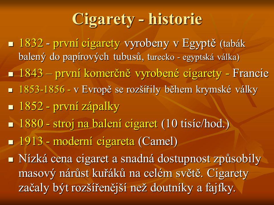 Cigarety - historie 1832 - první cigarety vyrobeny v Egyptě (tabák balený do papírových tubusů, t urecko - egyptská válka) 1832 - první cigarety vyrobeny v Egyptě (tabák balený do papírových tubusů, t urecko - egyptská válka) 1843 – první komerčně vyrobené cigarety - Francie 1843 – první komerčně vyrobené cigarety - Francie 1853-1856 - v Evropě se rozšířily během krymské války 1853-1856 - v Evropě se rozšířily během krymské války 1852 - první zápalky 1852 - první zápalky 1880 - stroj na balení cigaret (10 tisíc/hod.) 1880 - stroj na balení cigaret (10 tisíc/hod.) 1913 - moderní cigareta (Camel) 1913 - moderní cigareta (Camel) Nízká cena cigaret a snadná dostupnost způsobily masový nárůst kuřáků na celém světě.