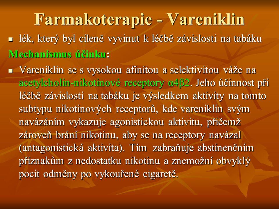Farmakoterapie - Vareniklin lék, který byl cíleně vyvinut k léčbě závislosti na tabáku lék, který byl cíleně vyvinut k léčbě závislosti na tabáku Mechanismus účinku: Vareniklin se s vysokou afinitou a selektivitou váže na acetylcholin-nikotinové receptory α4β2.