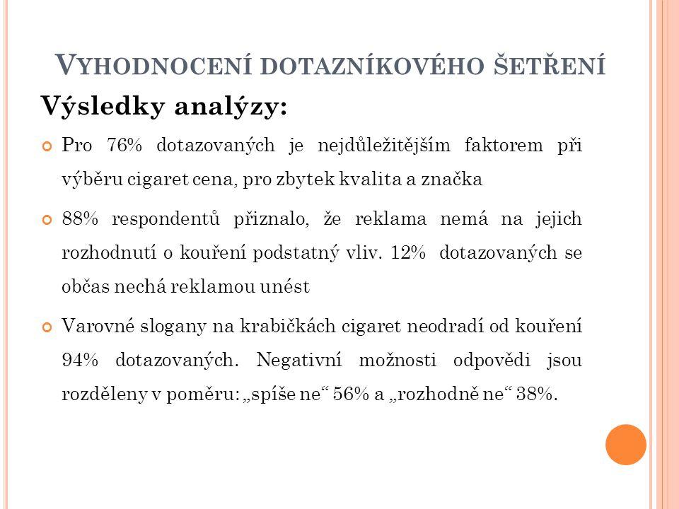 V YHODNOCENÍ DOTAZNÍKOVÉHO ŠETŘENÍ Výsledky analýzy: Pro 76% dotazovaných je nejdůležitějším faktorem při výběru cigaret cena, pro zbytek kvalita a značka 88% respondentů přiznalo, že reklama nemá na jejich rozhodnutí o kouření podstatný vliv.