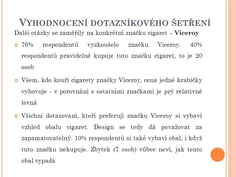 V YHODNOCENÍ DOTAZNÍKOVÉHO ŠETŘENÍ Další otázky se zaměřily na konkrétní značku cigaret – Viceroy 76% respondentů vyzkoušelo značku Viceroy.