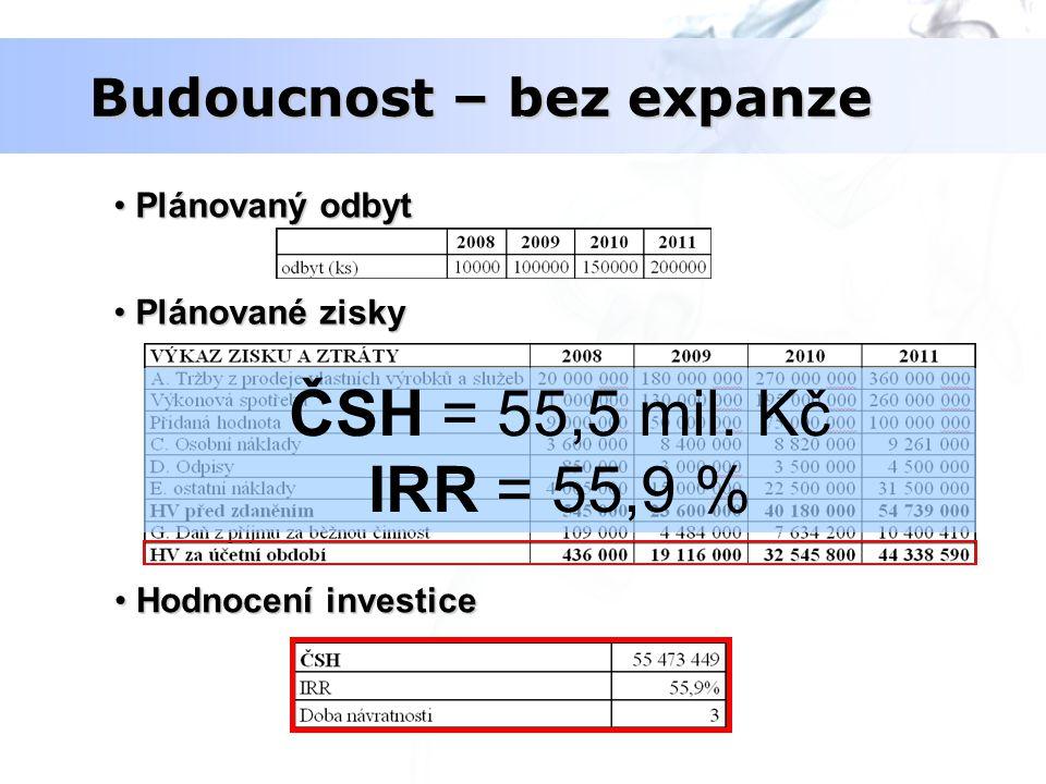Budoucnost – bez expanze Plánovaný odbyt Plánovaný odbyt Plánované zisky Plánované zisky Hodnocení investice Hodnocení investice ČSH = 55,5 mil. Kč IR