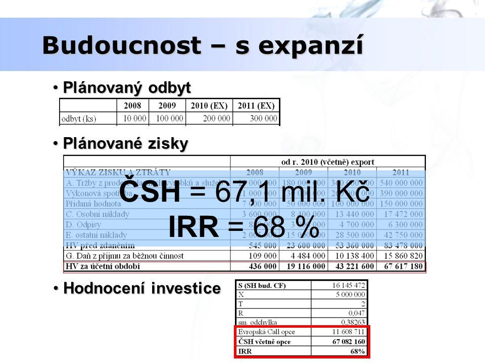 Budoucnost – s expanzí Plánovaný odbyt Plánovaný odbyt Plánované zisky Plánované zisky Hodnocení investice Hodnocení investice ČSH = 67,1 mil. Kč IRR