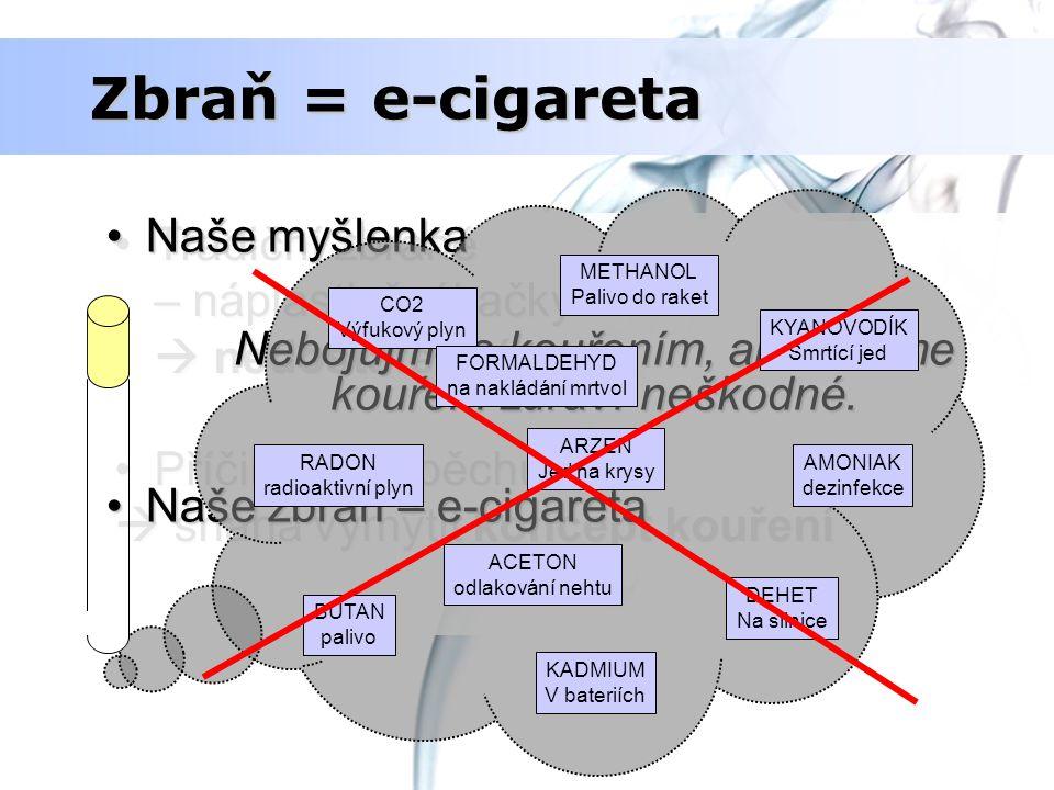 Zbraň = e-cigareta Tradiční zbraněTradiční zbraně – náplasti, žvýkačky  nedostatečné  nedostatečné Příčina neúspěchuPříčina neúspěchu  snaha vymýti