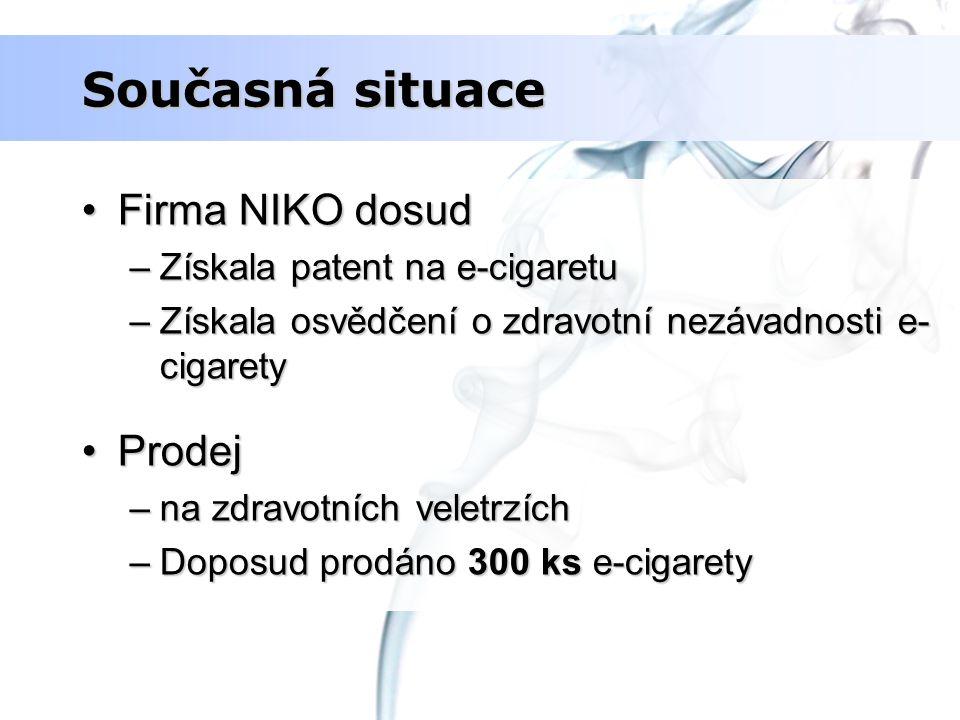 Současná situace Firma NIKO dosudFirma NIKO dosud –Získala patent na e-cigaretu –Získala osvědčení o zdravotní nezávadnosti e- cigarety ProdejProdej –