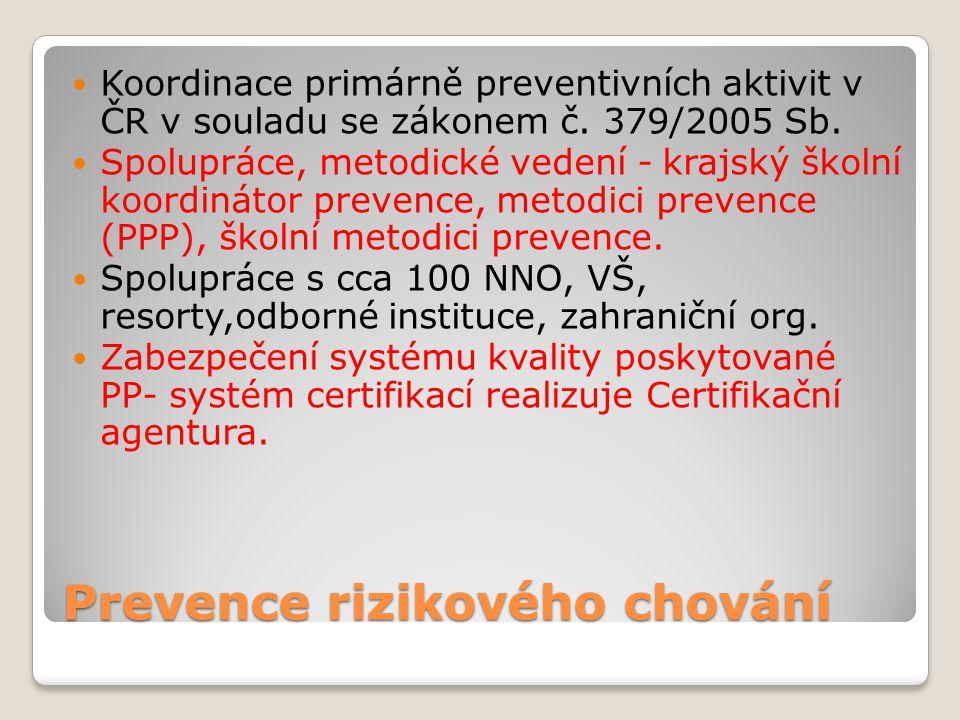 Prevence rizikového chování Koordinace primárně preventivních aktivit v ČR v souladu se zákonem č. 379/2005 Sb. Spolupráce, metodické vedení - krajský