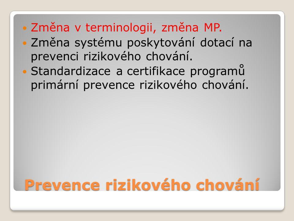 Prevence rizikového chování Prevence rizikového chování Změna v terminologii, změna MP. Změna systému poskytování dotací na prevenci rizikového chován