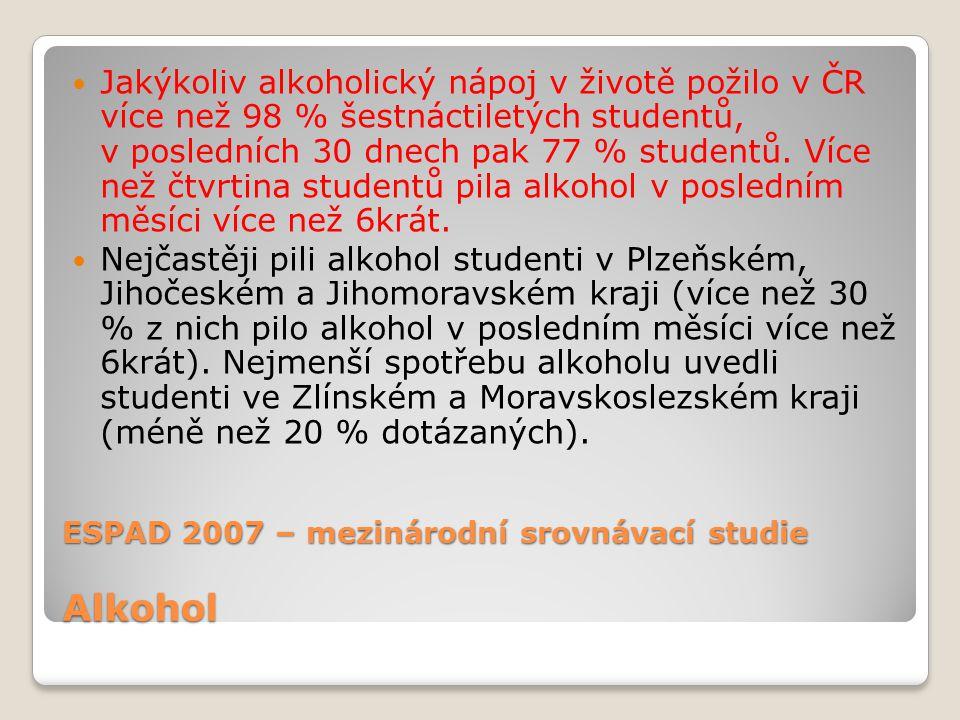 ESPAD 2007 – mezinárodní srovnávací studie Alkohol Jakýkoliv alkoholický nápoj v životě požilo v ČR více než 98 % šestnáctiletých studentů, v posledních 30 dnech pak 77 % studentů.