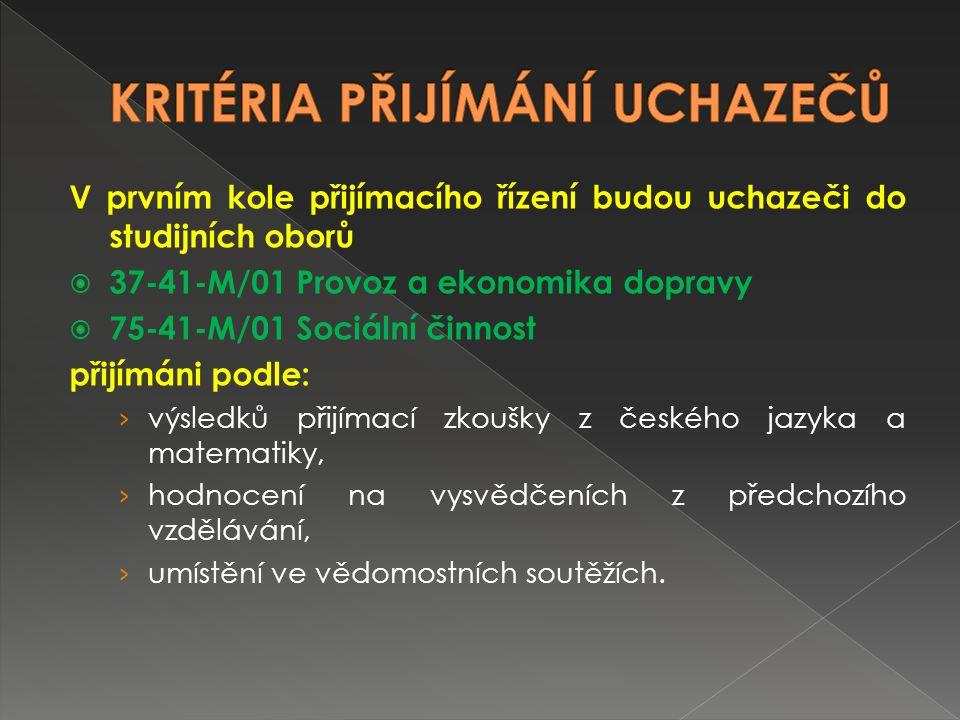  do 15. března podává uchazeč/zákonný zástupce přihlášky přímo ředitelce střední školy  do 15.
