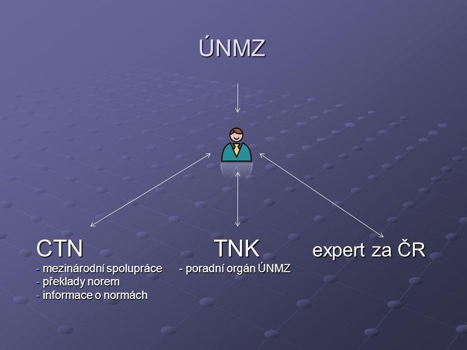 ÚNMZ CEMC TNK 106 Ing.M.Tichá CEMC TNK 106 Ing.