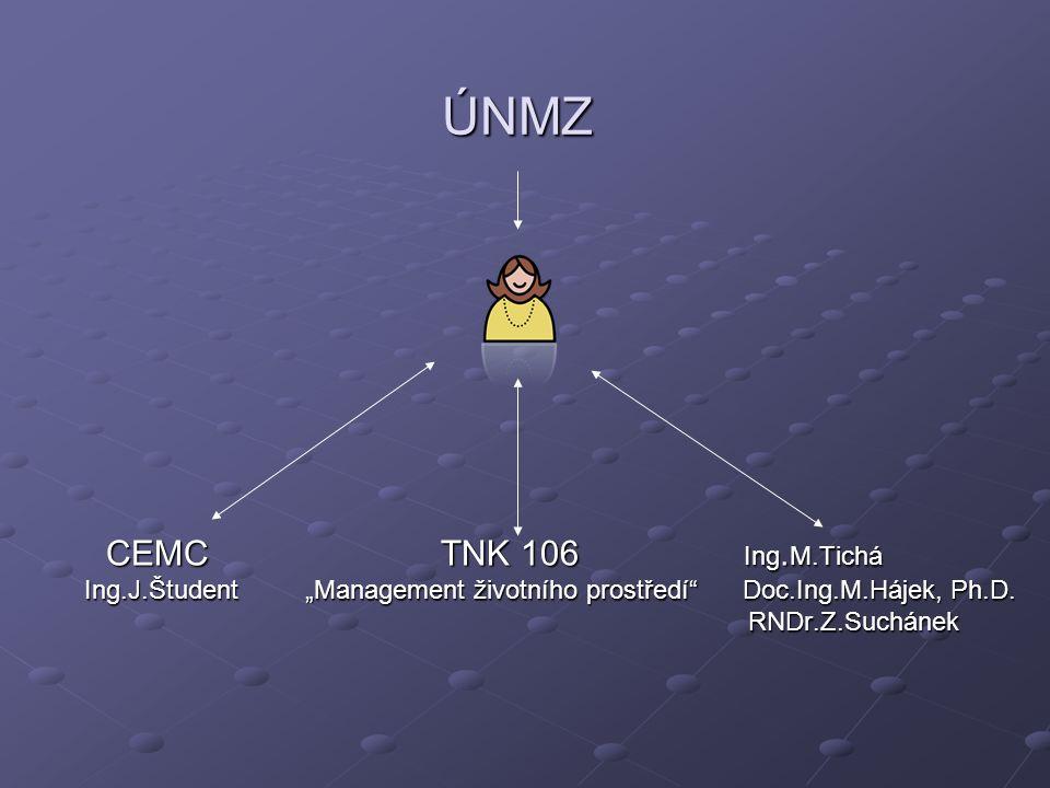 """ÚNMZ CEMC TNK 106 Ing. M.Tichá CEMC TNK 106 Ing. M.Tichá Ing.J.Študent """"Management životního prostředí"""" Doc.Ing.M.Hájek, Ph.D. Ing.J.Študent """"Manageme"""