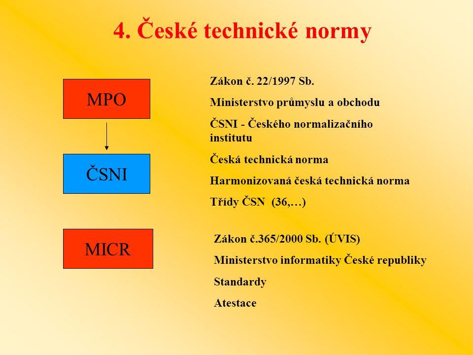 ČSNI Zákon č.22/1997 Sb.
