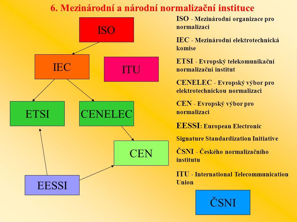 ISO ISO - Mezinárodní organizace pro normalizaci IEC - Mezinárodní elektrotechnická komise ETSI - Evropský telekomunikační normalizační institut CENELEC - Evropský výbor pro elektrotechnickou normalizaci CEN - Evropský výbor pro normalizaci EESSI : European Electronic Signature Standardization Initiative ČSNI - Českého normalizačního institutu ČSNI EESSI ETSICENELEC IEC CEN ITU - International Telecommunication Union ITU 6.