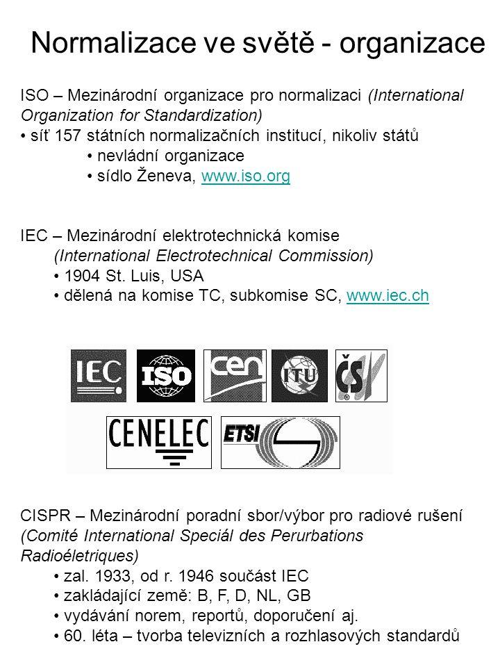 Normalizace ve světě - organizace ISO – Mezinárodní organizace pro normalizaci (International Organization for Standardization) síť 157 státních norma