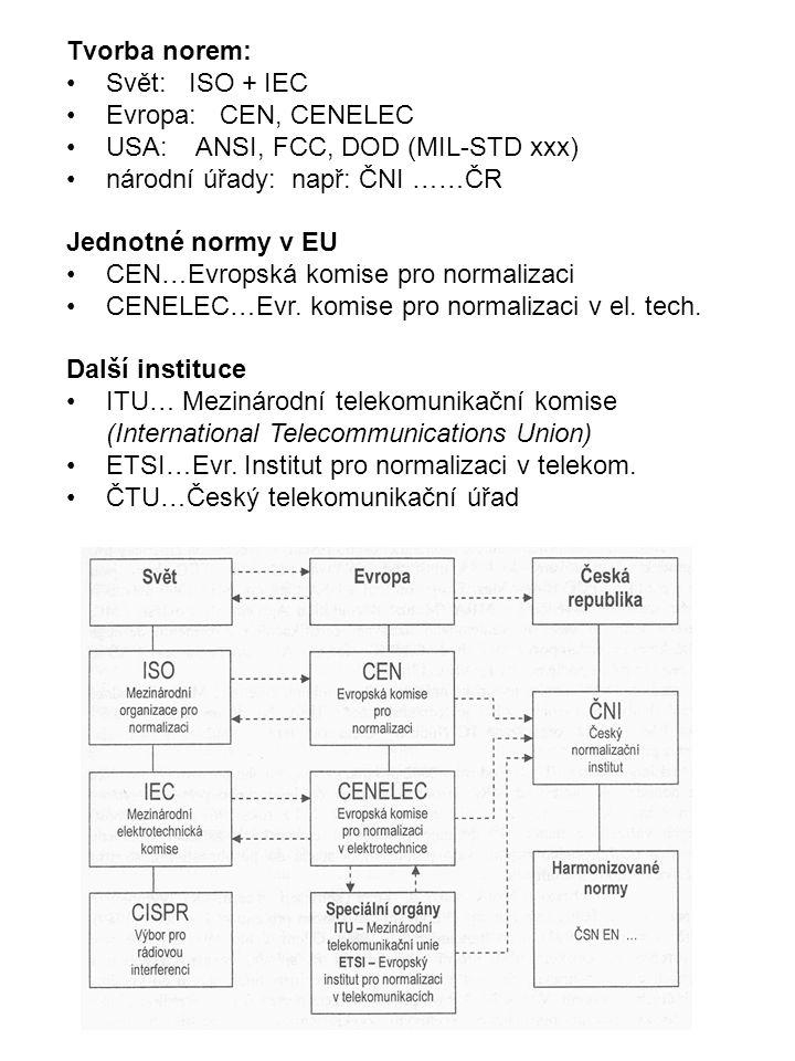 Tvorba norem: Svět: ISO + IEC Evropa: CEN, CENELEC USA: ANSI, FCC, DOD (MIL-STD xxx) národní úřady: např: ČNI ……ČR Jednotné normy v EU CEN…Evropská ko