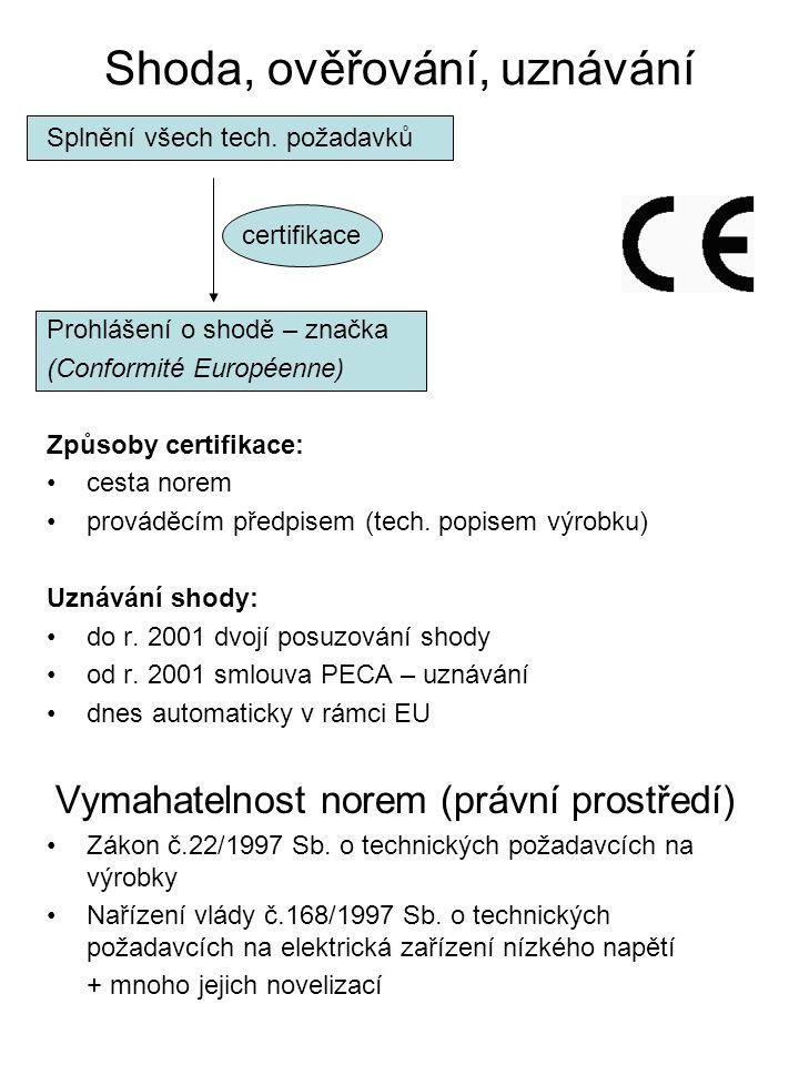 Shoda, ověřování, uznávání Splnění všech tech. požadavků Prohlášení o shodě – značka (Conformité Européenne) Způsoby certifikace: cesta norem prováděc