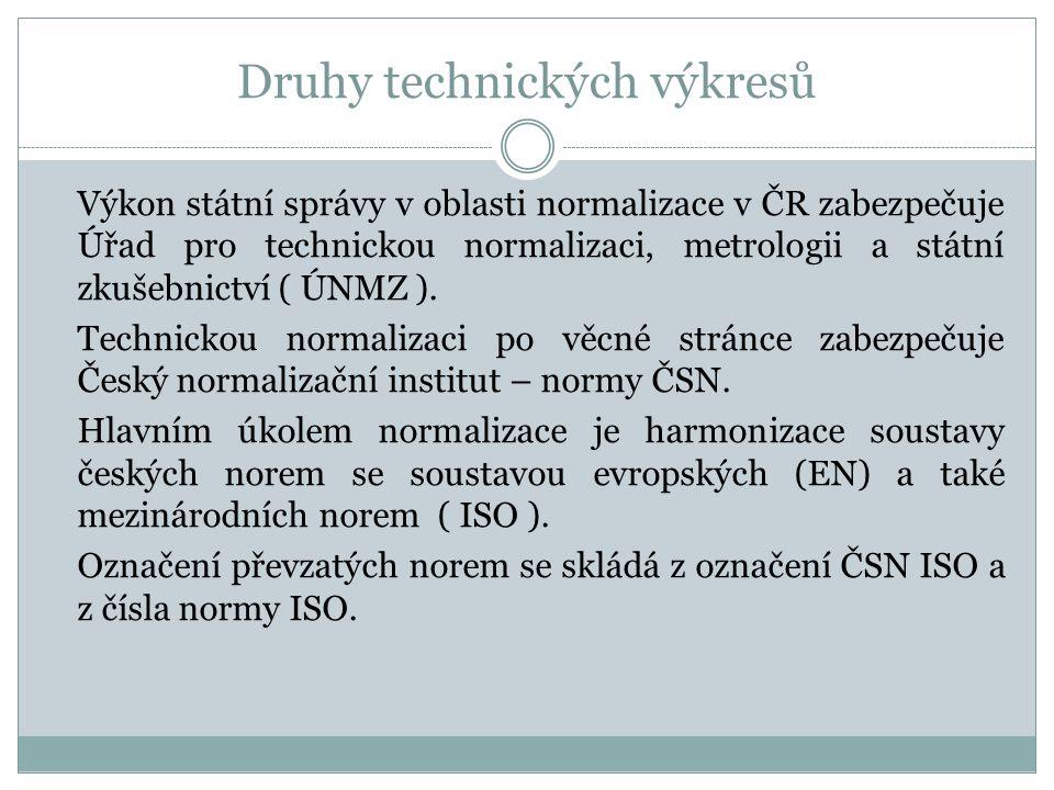 Druhy technických výkresů Výkon státní správy v oblasti normalizace v ČR zabezpečuje Úřad pro technickou normalizaci, metrologii a státní zkušebnictví