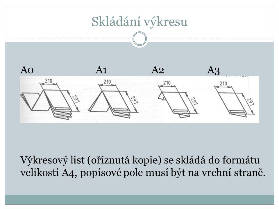 Skládání výkresu A0A1A2A3 Výkresový list (oříznutá kopie) se skládá do formátu velikosti A4, popisové pole musí být na vrchní straně.