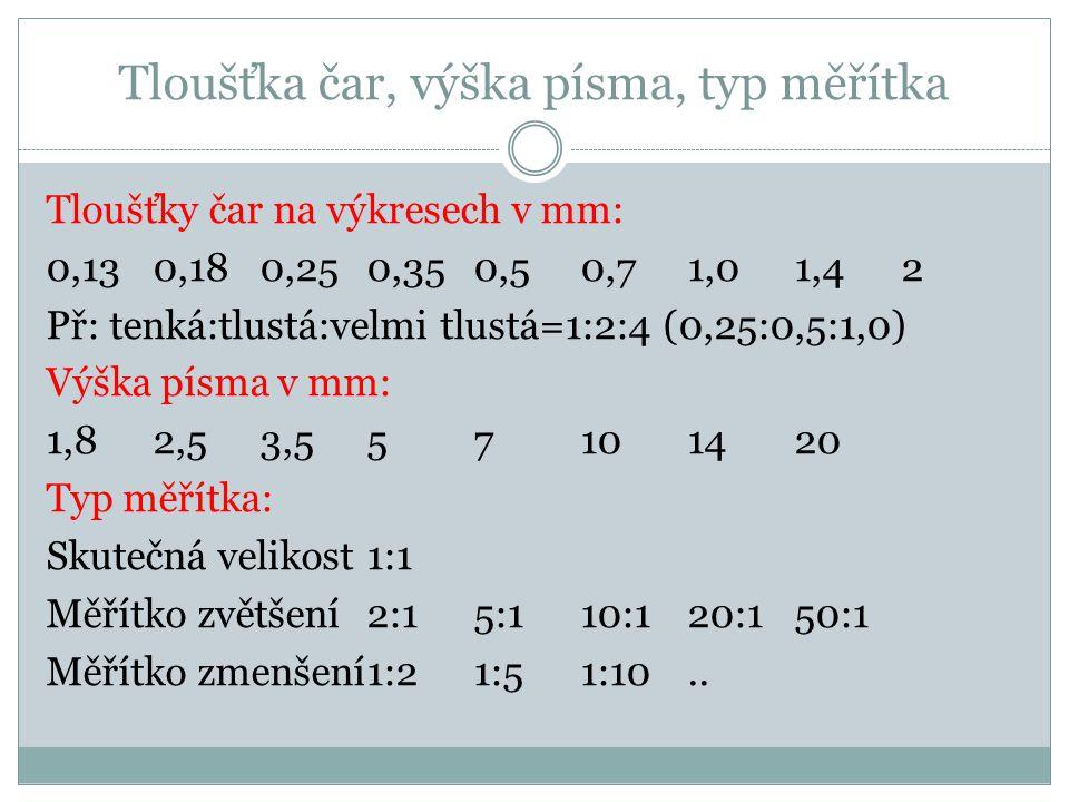 Tloušťka čar, výška písma, typ měřítka Tloušťky čar na výkresech v mm: 0,130,180,250,350,50,71,01,42 Př: tenká:tlustá:velmi tlustá=1:2:4 (0,25:0,5:1,0) Výška písma v mm: 1,82,53,557101420 Typ měřítka: Skutečná velikost 1:1 Měřítko zvětšení2:15:110:120:150:1 Měřítko zmenšení1:21:51:10..