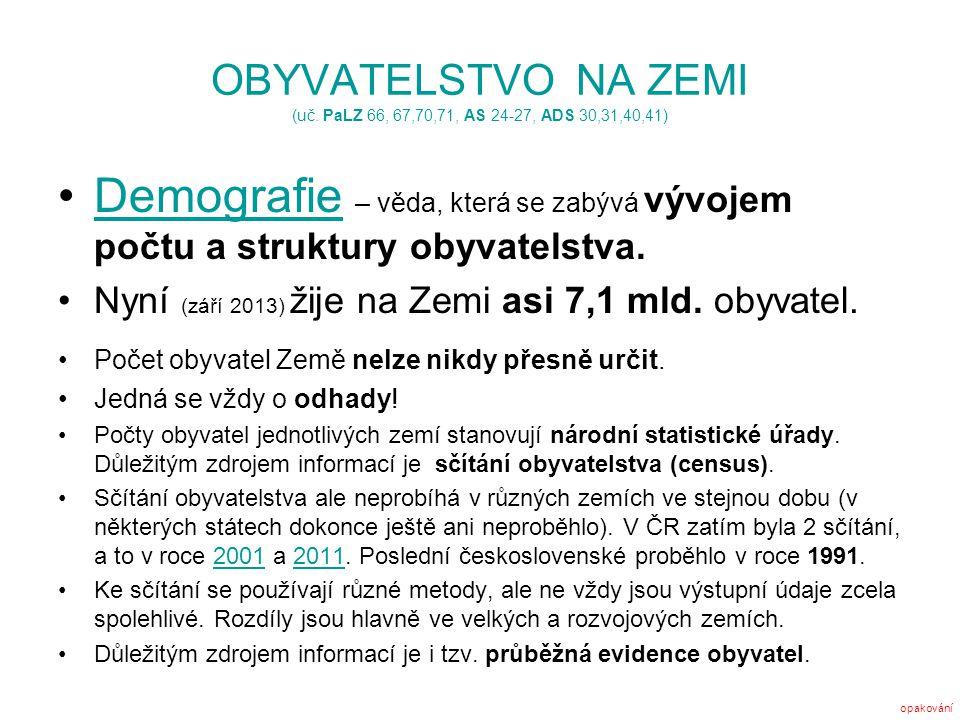 PLODNOST (2012) PLODNOST (2012) – Použity třípísmenné kódy podle ISO (Mezinárodní organizace pro normalizaci) 3166-1.