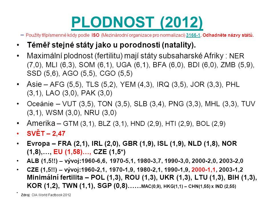 PLODNOST (2012) PLODNOST (2012) – Použity třípísmenné kódy podle ISO (Mezinárodní organizace pro normalizaci) 3166-1. Odhadněte názvy států.3166-1 Zdr