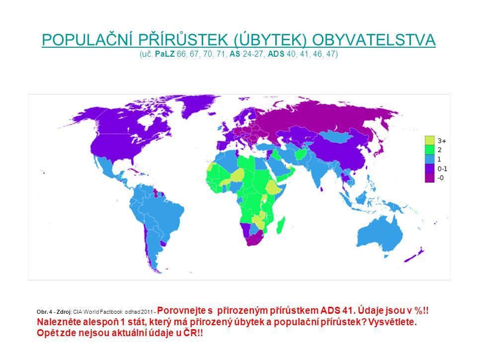POPULAČNÍ PŘÍRŮSTEK (ÚBYTEK) OBYVATELSTVA POPULAČNÍ PŘÍRŮSTEK (ÚBYTEK) OBYVATELSTVA (uč. PaLZ 66, 67, 70, 71, AS 24-27, ADS 40, 41, 46, 47) Obr. 4 - Z