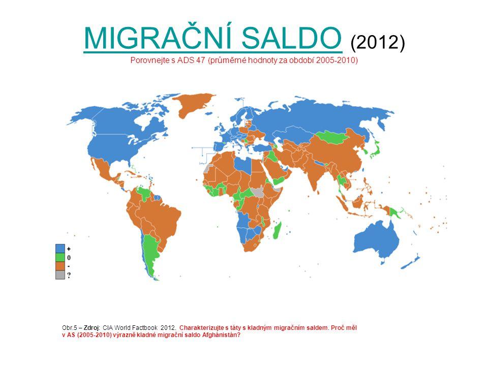 MIGRAČNÍ SALDOMIGRAČNÍ SALDO (2012) Porovnejte s ADS 47 (průměrné hodnoty za období 2005-2010) Obr.5 – Zdroj: CIA World Factbook 2012. Charakterizujte