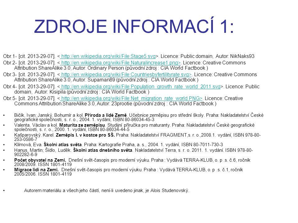 ZDROJE INFORMACÍ 1: Obr.1- [cit. 2013-29-07].. Licence: Public domain, Autor: NikNaks93http://en.wikipedia.org/wiki/File:Stage5.svg Obr.2- [cit. 2013-