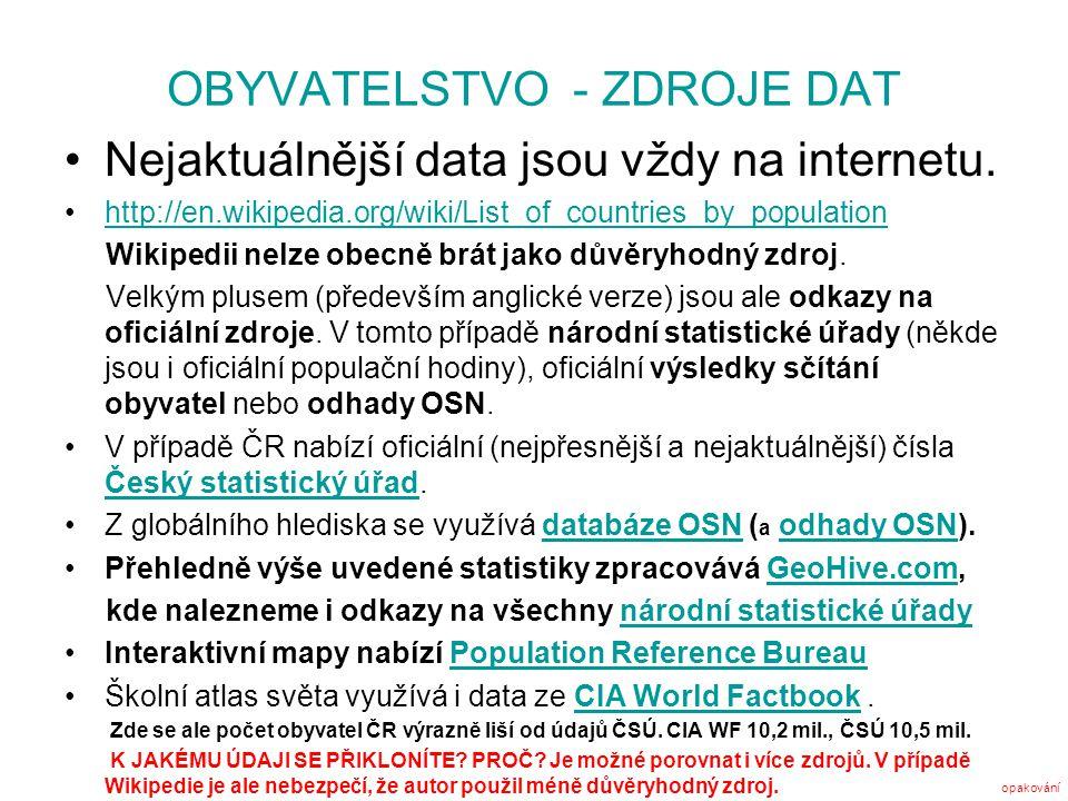 OBYVATELSTVO - ZDROJE DAT Nejaktuálnější data jsou vždy na internetu. http://en.wikipedia.org/wiki/List_of_countries_by_population Wikipedii nelze obe