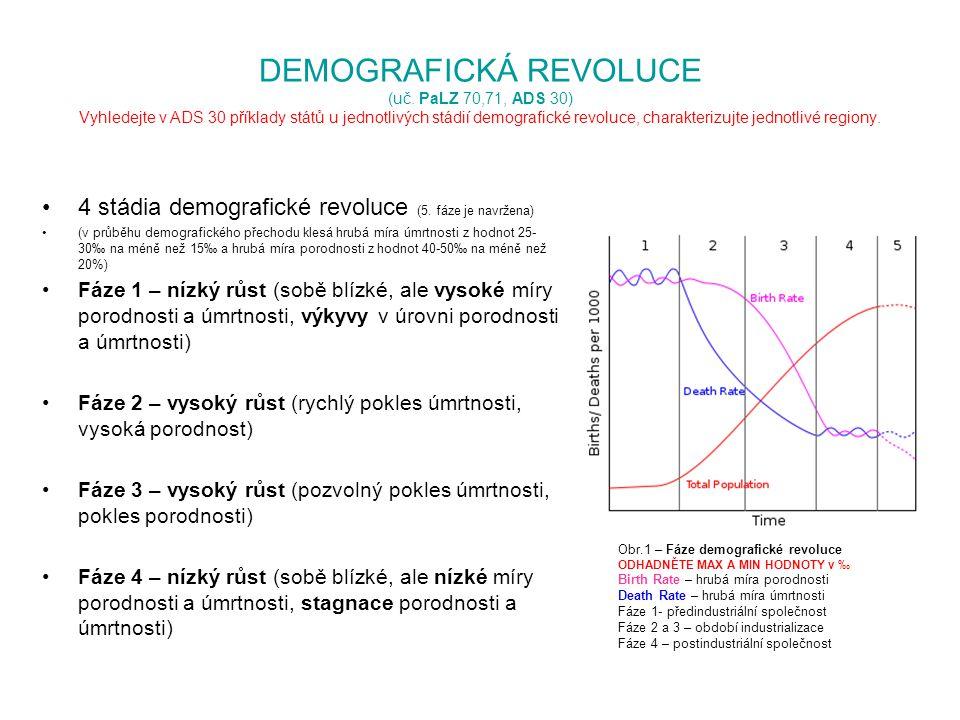 DEMOGRAFICKÁ REVOLUCE (uč. PaLZ 70,71, ADS 30) Vyhledejte v ADS 30 příklady států u jednotlivých stádií demografické revoluce, charakterizujte jednotl