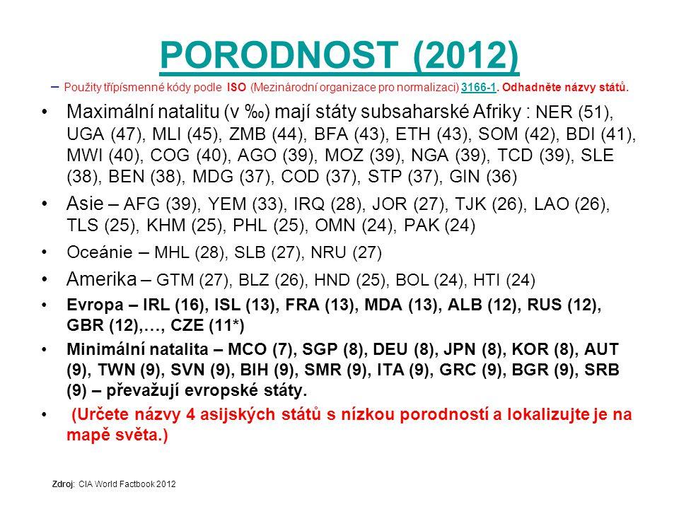 PORODNOST (2012) PORODNOST (2012) – Použity třípísmenné kódy podle ISO (Mezinárodní organizace pro normalizaci) 3166-1. Odhadněte názvy států.3166-1 Z