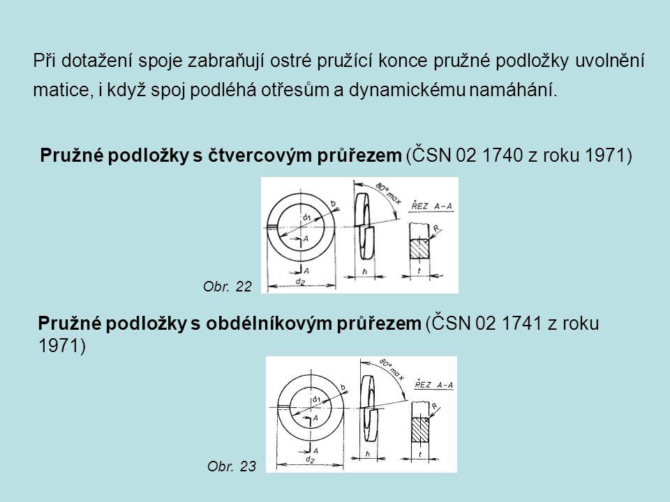 Pružné podložky s čtvercovým průřezem (ČSN 02 1740 z roku 1971) Při dotažení spoje zabraňují ostré pružící konce pružné podložky uvolnění matice, i kd
