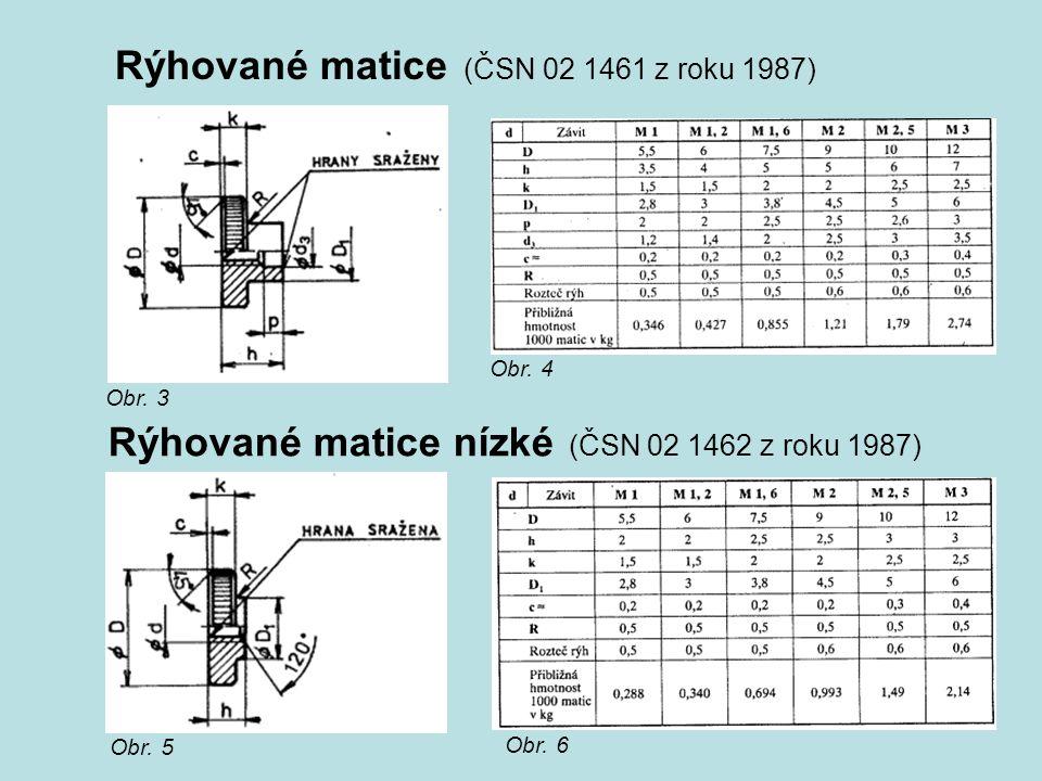 Rýhované matice (ČSN 02 1461 z roku 1987) Rýhované matice nízké (ČSN 02 1462 z roku 1987) Obr. 3 Obr. 4 Obr. 5 Obr. 6