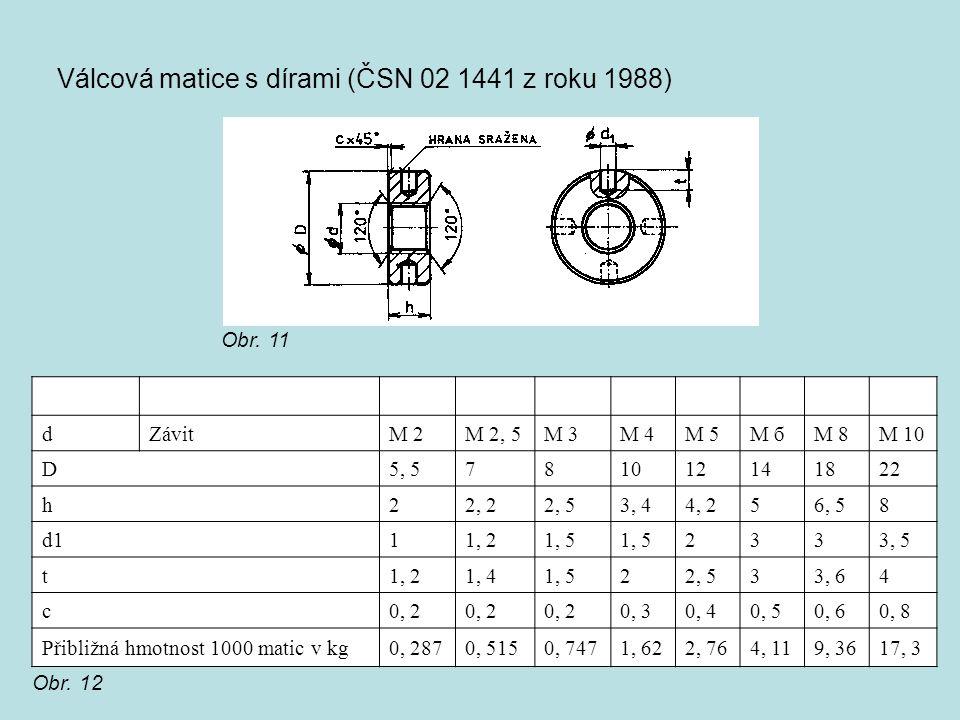 Válcová matice s dírami (ČSN 02 1441 z roku 1988) dZávitM 2M 2, 5M 3M 4M 5М бM 8M 10 D5, 5781012141822 h22, 22, 53, 44, 256, 58 d111, 21, 5 2333, 5 t1
