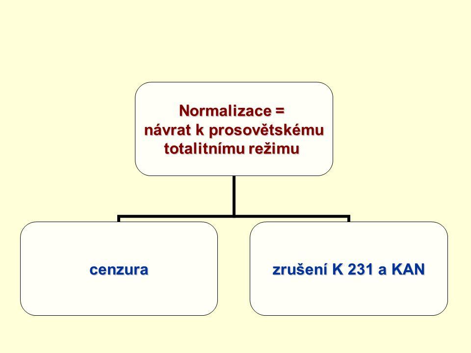 Normalizace = návrat k prosovětskému totalitnímu režimu cenzura zrušení K 231 a KAN