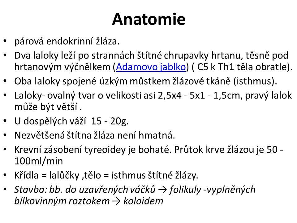 Anatomie párová endokrinní žláza. Dva laloky leží po strannách štítné chrupavky hrtanu, těsně pod hrtanovým výčnělkem (Adamovo jablko) ( C5 k Th1 těla