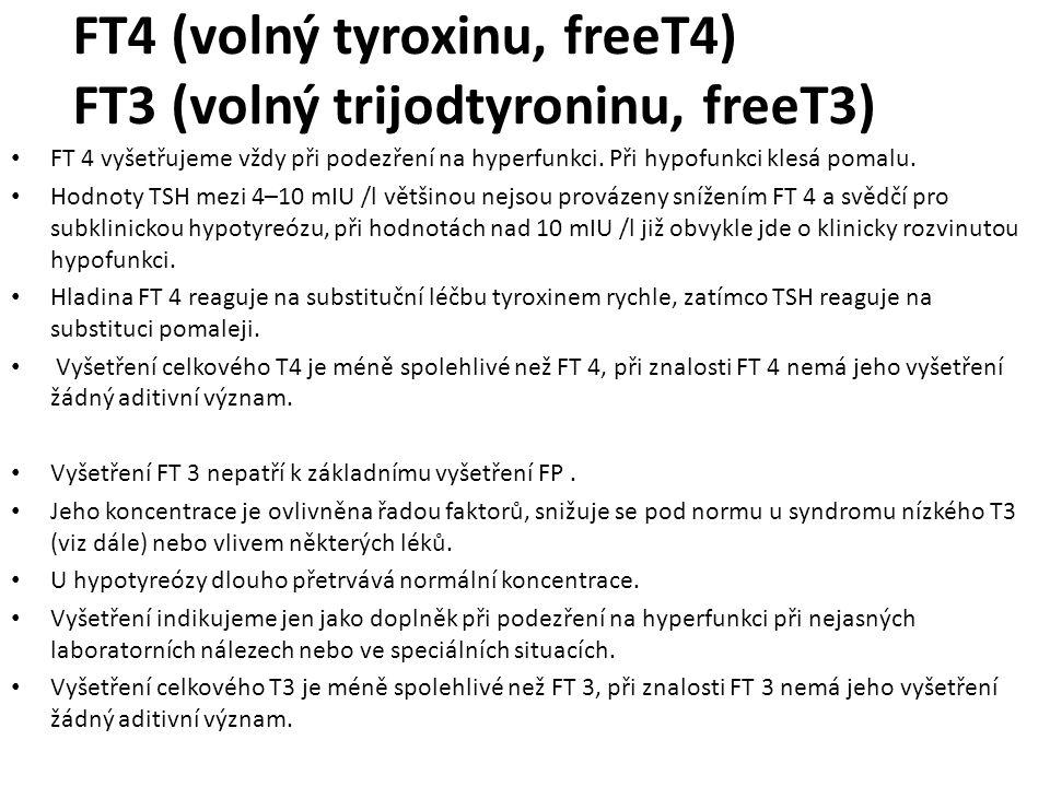 FT4 (volný tyroxinu, freeT4) FT3 (volný trijodtyroninu, freeT3) FT 4 vyšetřujeme vždy při podezření na hyperfunkci.