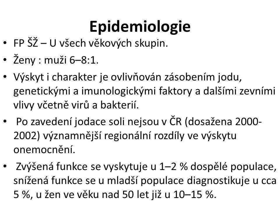 Epidemiologie FP ŠŽ – U všech věkových skupin. Ženy : muži 6–8:1. Výskyt i charakter je ovlivňován zásobením jodu, genetickými a imunologickými faktor