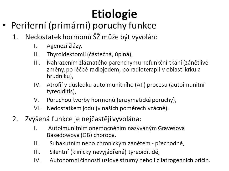 Etiologie Periferní (primární) poruchy funkce 1.Nedostatek hormonů ŠŽ může být vyvolán: I.Agenezí žlázy, II.Thyroidektomií (částečná, úplná), III.Nahrazením žláznatého parenchymu nefunkční tkání (zánětlivé změny, po léčbě radiojodem, po radioterapii v oblasti krku a hrudníku), IV.Atrofií v důsledku autoimunitního (AI ) procesu (autoimunitní tyreoiditis), V.Poruchou tvorby hormonů (enzymatické poruchy), VI.Nedostatkem jodu (v našich poměrech vzácně).