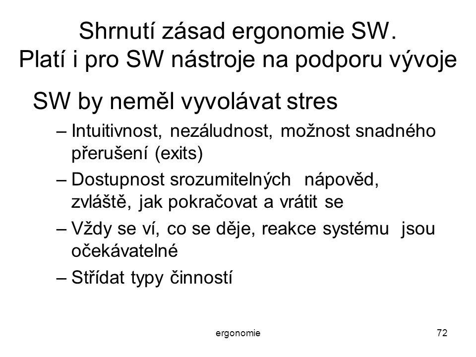 ergonomie72 Shrnutí zásad ergonomie SW. Platí i pro SW nástroje na podporu vývoje SW by neměl vyvolávat stres –Intuitivnost, nezáludnost, možnost snad
