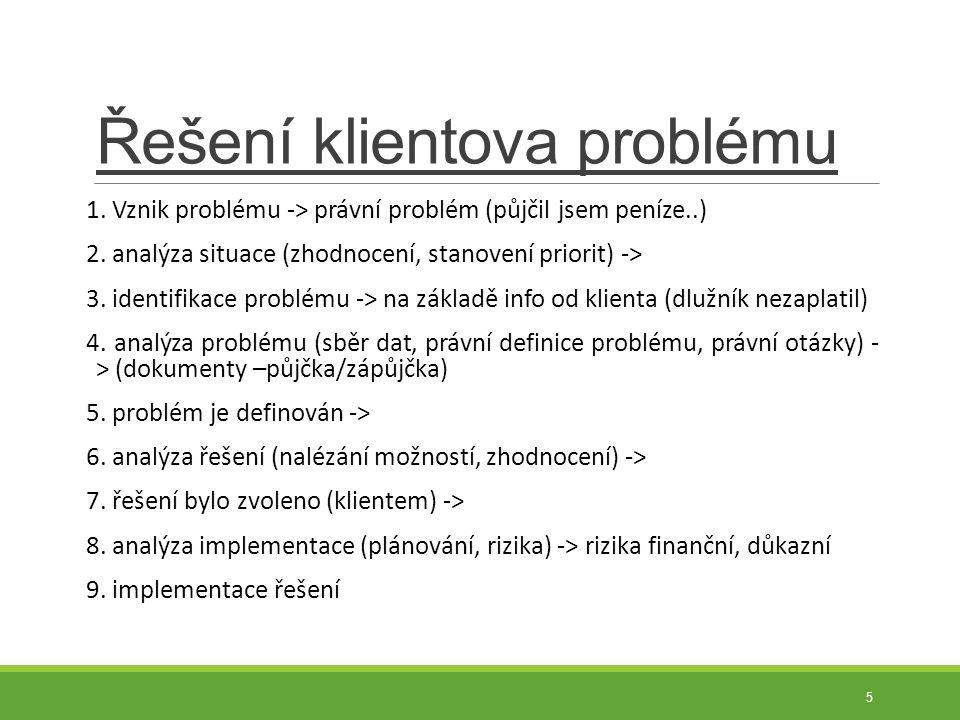 Řešení klientova problému 1. Vznik problému -> právní problém (půjčil jsem peníze..) 2. analýza situace (zhodnocení, stanovení priorit) -> 3. identifi