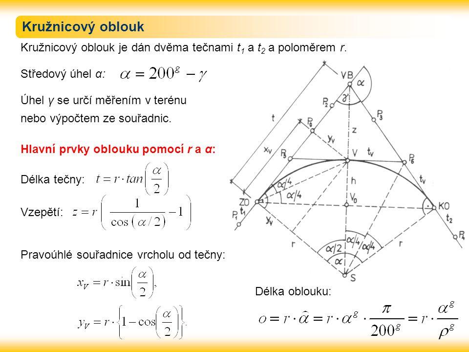 Kružnicový oblouk Kružnicový oblouk je dán dvěma tečnami t 1 a t 2 a poloměrem r. Středový úhel α: Úhel γ se určí měřením v terénu nebo výpočtem ze so