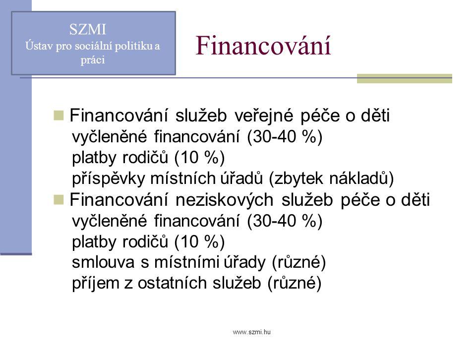 www.szmi.hu Financování Financování služeb veřejné péče o děti vyčleněné financování (30-40 %) platby rodičů (10 %) příspěvky místních úřadů (zbytek nákladů) Financování neziskových služeb péče o děti vyčleněné financování (30-40 %) platby rodičů (10 %) smlouva s místními úřady (různé) příjem z ostatních služeb (různé) SZMI Ústav pro sociální politiku a práci