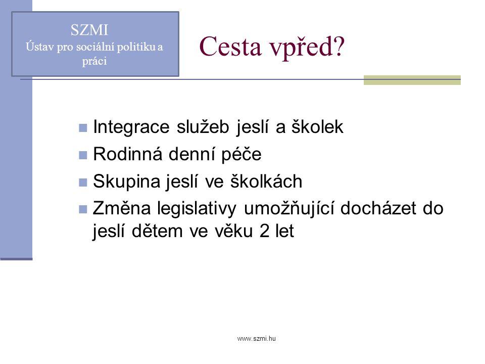 www.szmi.hu Cesta vpřed.