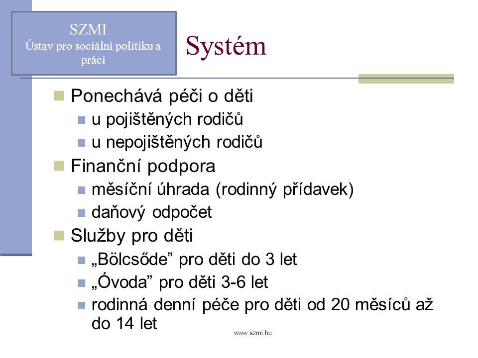 """www.szmi.hu Rámec strategie Maďarska Barcelonské cíle EU Národní strategie """"Legyen Jobb a Gyermekeknek (Ať je to pro děti lepší) a akční plán na snížení poměru dětí a rodin, které žijí v chudobě na podporu účasti rodičů na trhu práce vyvinout služby pro děti do 3 let věku Nový plán rozvoje v Maďarsku (2007-2013) SZMI Ústav pro sociální politiku a práci"""