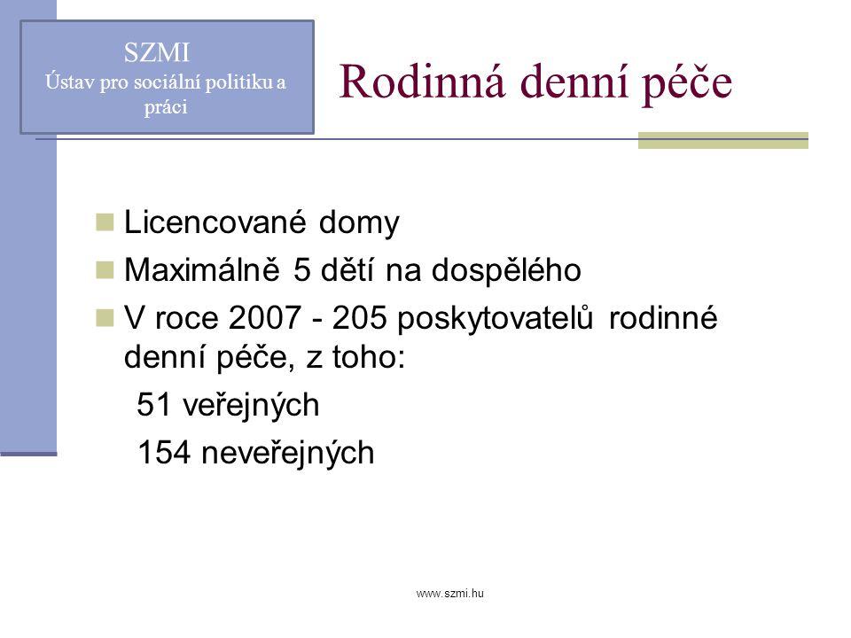www.szmi.hu Rodinná denní péče Licencované domy Maximálně 5 dětí na dospělého V roce 2007 - 205 poskytovatelů rodinné denní péče, z toho: 51 veřejných 154 neveřejných SZMI Ústav pro sociální politiku a práci